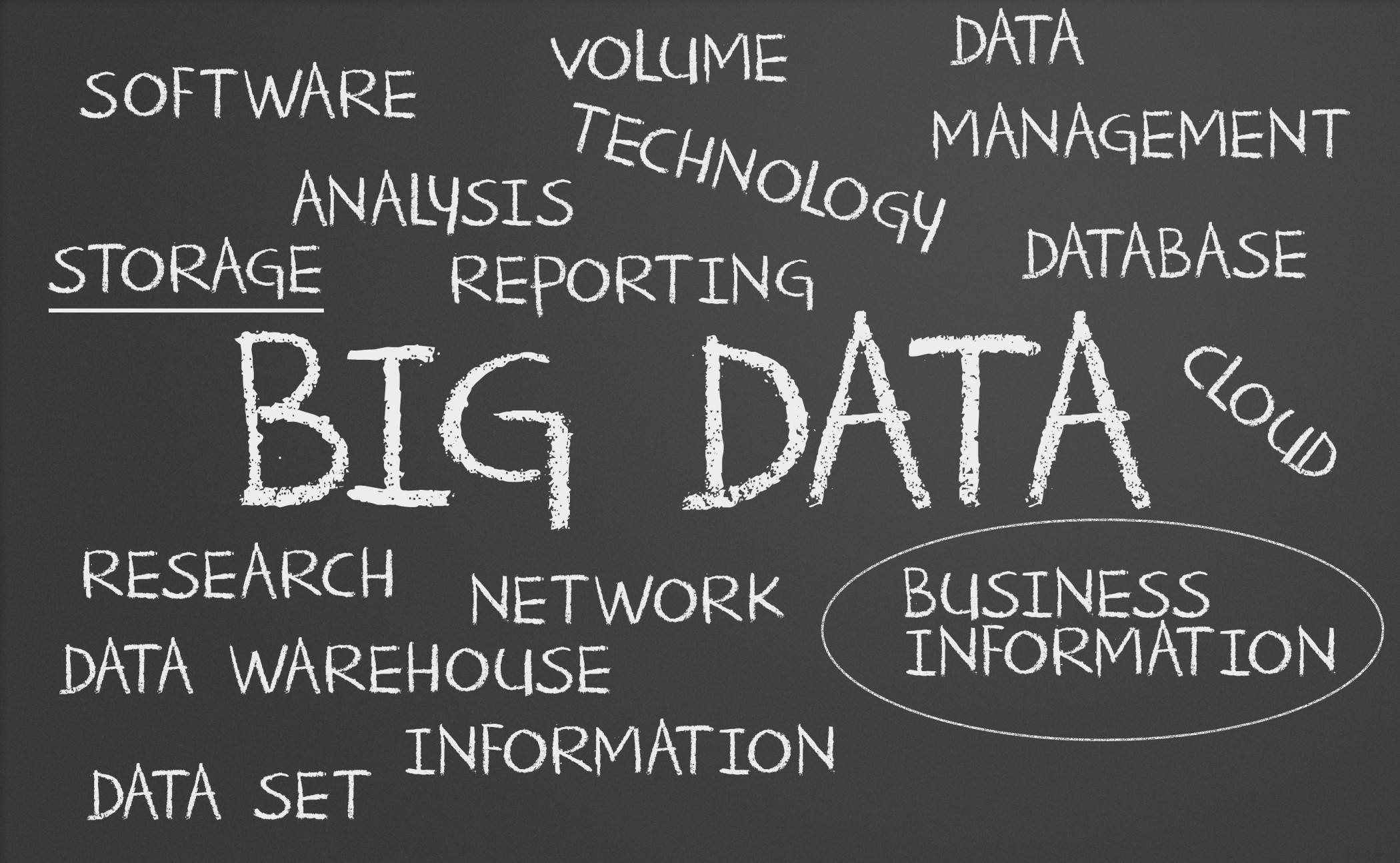 Agility in the Supply Chain Depends on Big Data